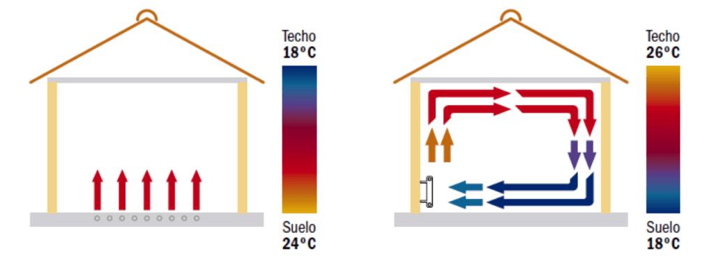 piso-radiante-vs-radiadores