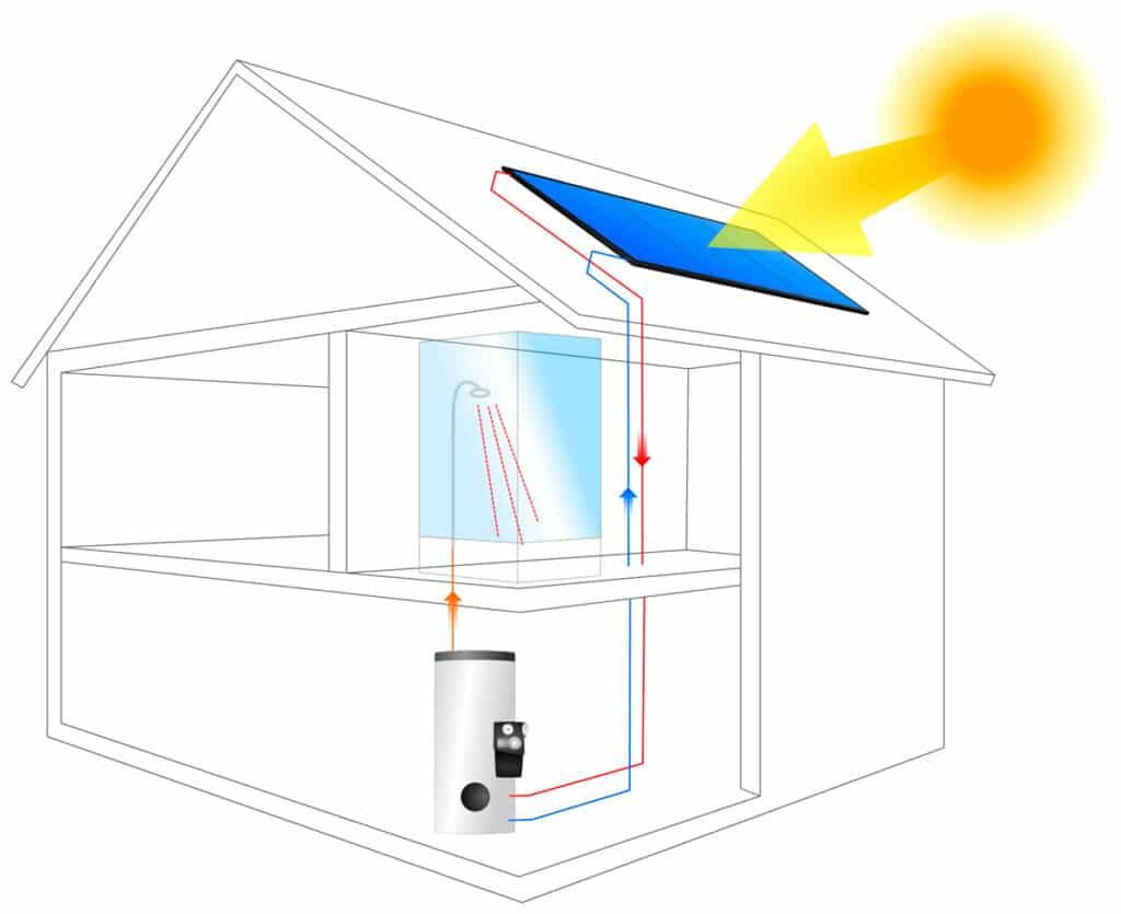 diagrama-aporte-solar