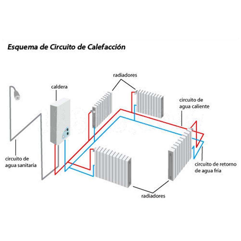 Esquema-de-circuito-de-calefaccion-komfort-haus